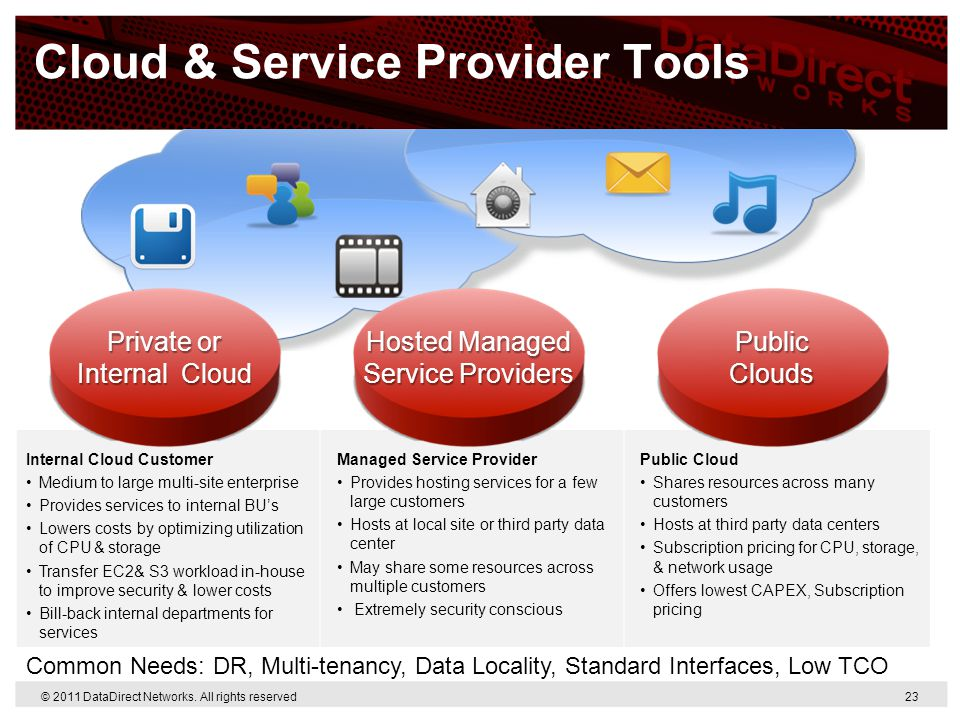 Cloud & Service Provider Tools
