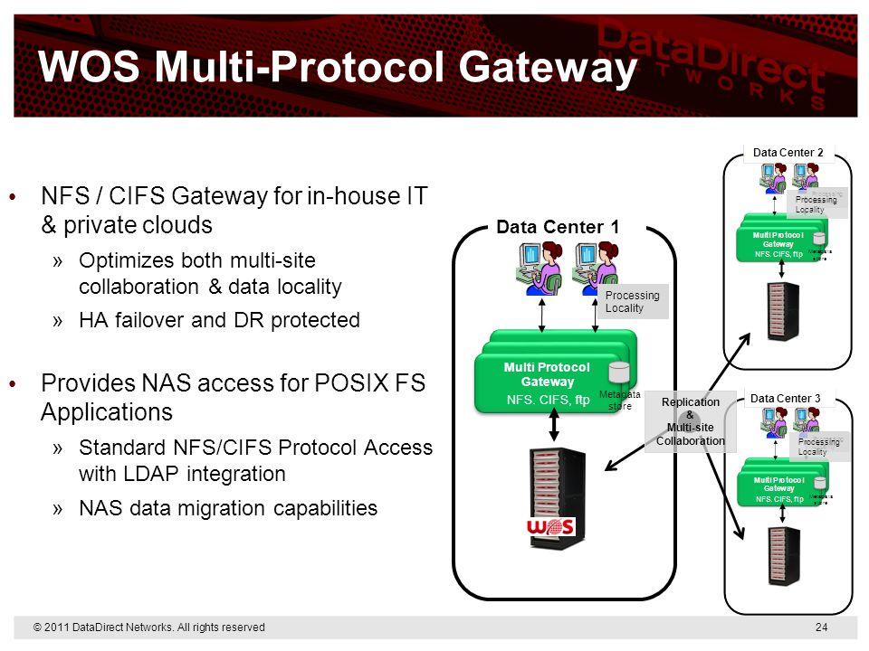 WOS Multi-Protocol Gateway