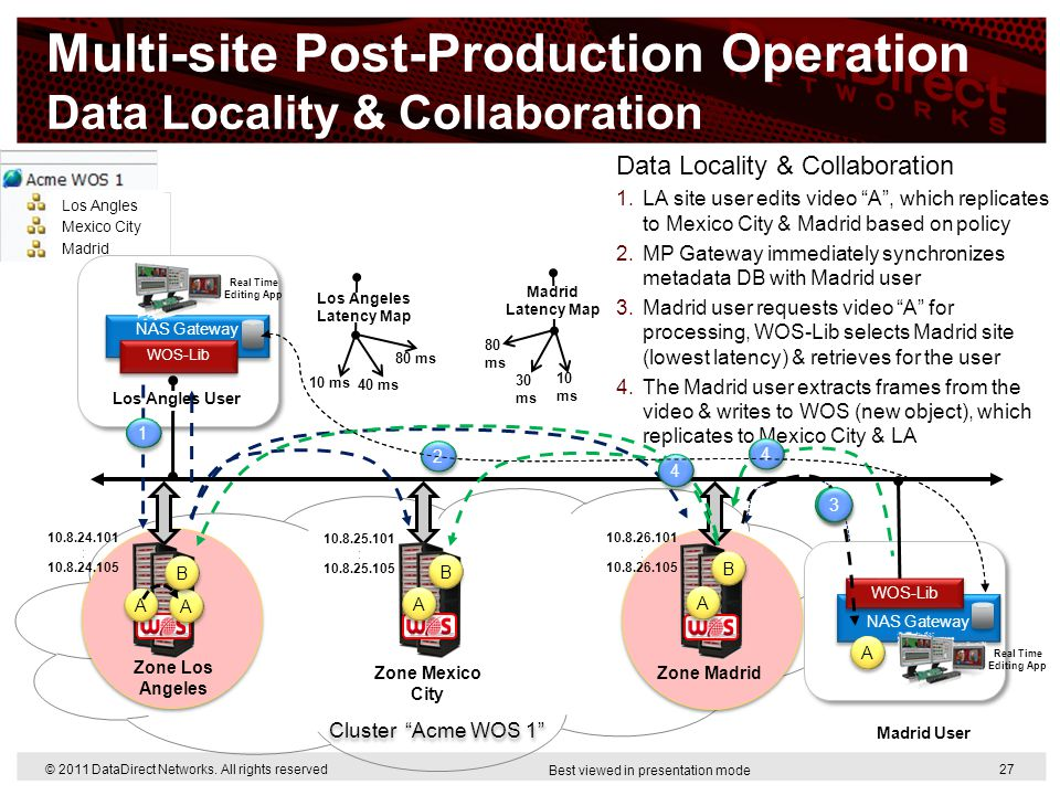 Multi-site Post-Production Operation Data Locality & Collaboration