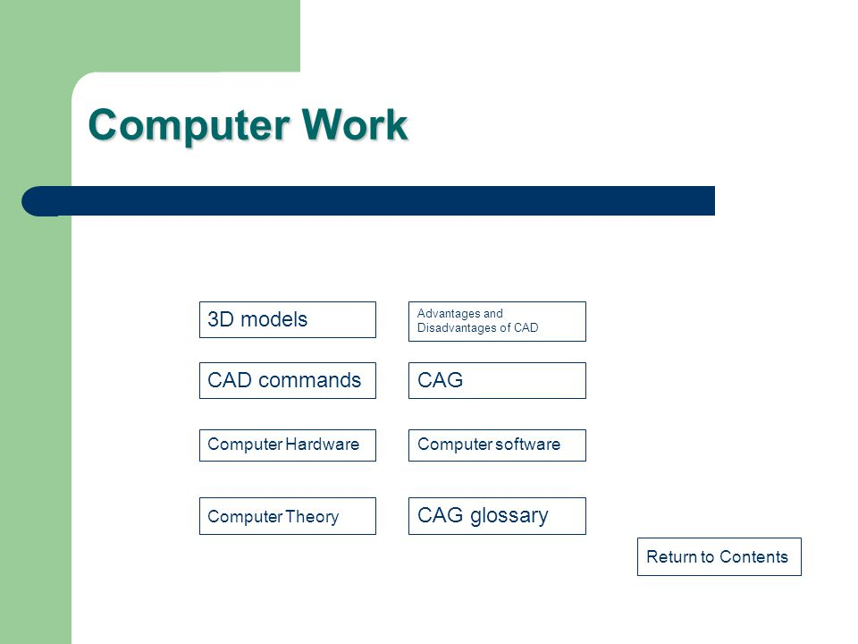 Computer Work 3D models CAD commands CAG CAG glossary
