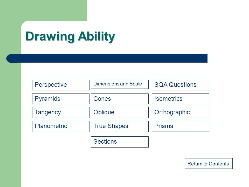 Drawing Ability Perspective SQA Questions Pyramids Cones Isometrics