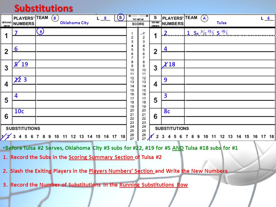 Substitutions B. 8. A. 6. Oklahoma City. Tulsa. 7. 6. 5. 22. 4. 10c. R. 2. 4. 1. 9.