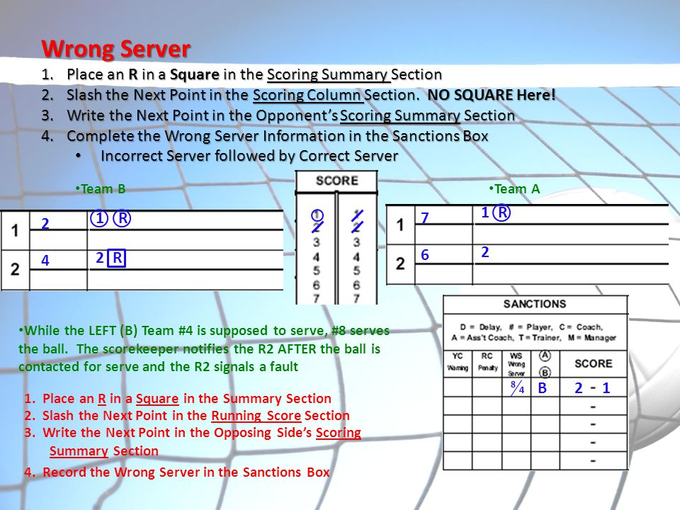Wrong Server Place an R in a Square in the Scoring Summary Section