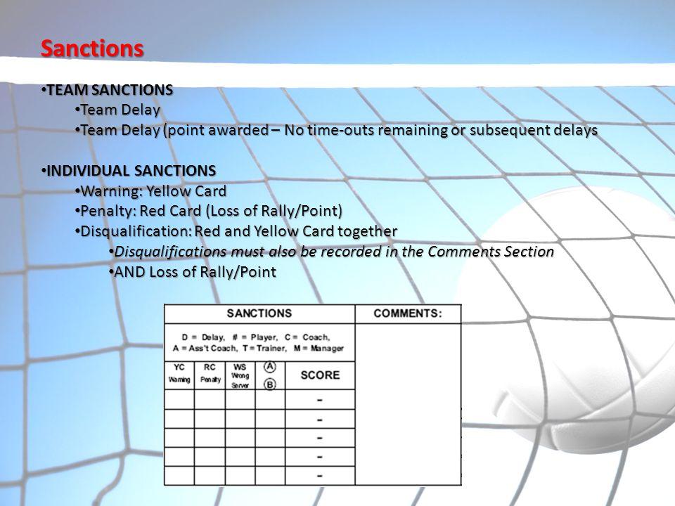 Sanctions TEAM SANCTIONS Team Delay