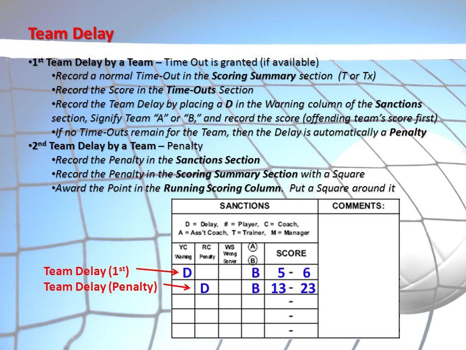 Team Delay D B 5 6 D B 13 23 Team Delay (1st) Team Delay (Penalty)