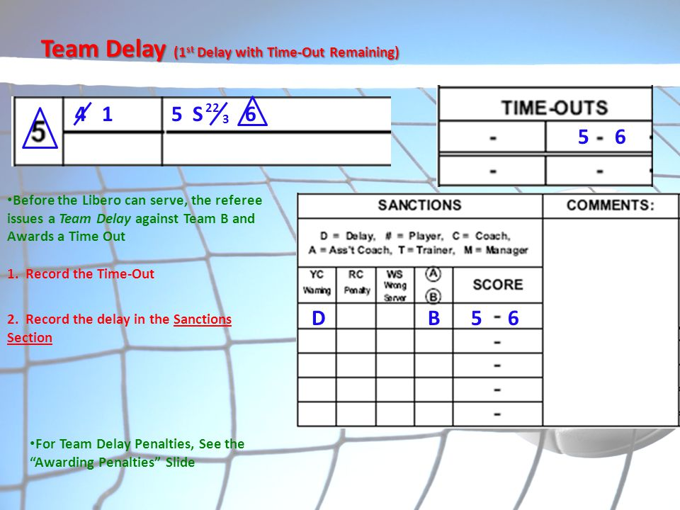 Team Delay (1st Delay with Time-Out Remaining)