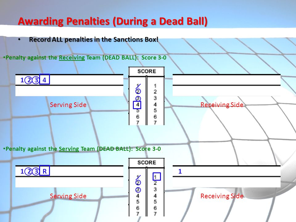 Awarding Penalties (During a Dead Ball)