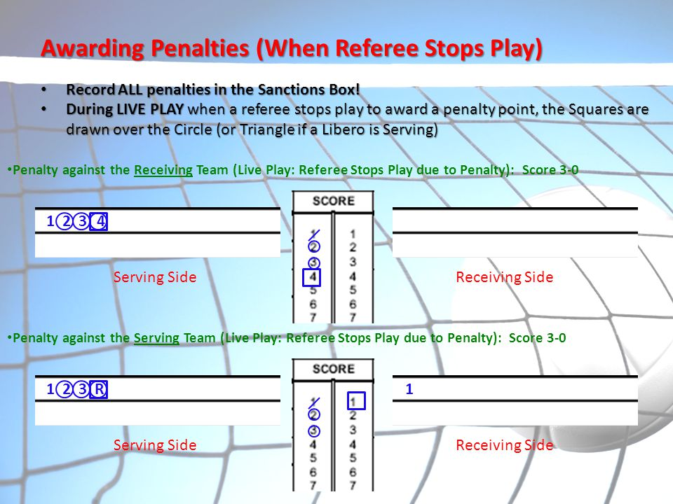Awarding Penalties (When Referee Stops Play)