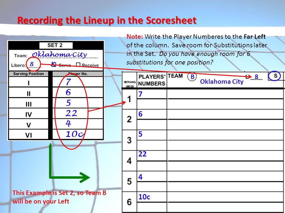 Recording the Lineup in the Scoresheet