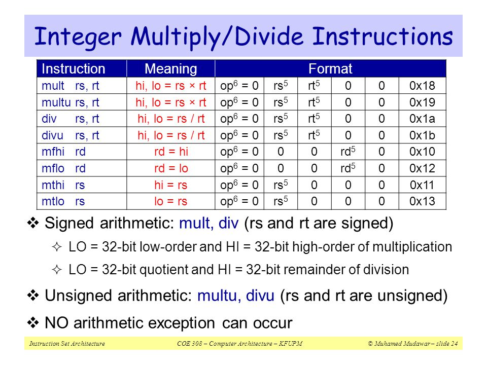 Integer Multiply/Divide Instructions