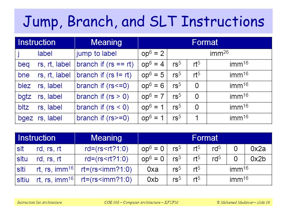 Jump, Branch, and SLT Instructions