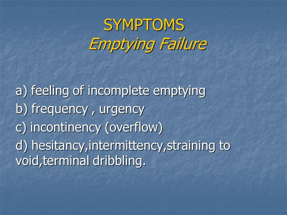 SYMPTOMS Emptying Failure