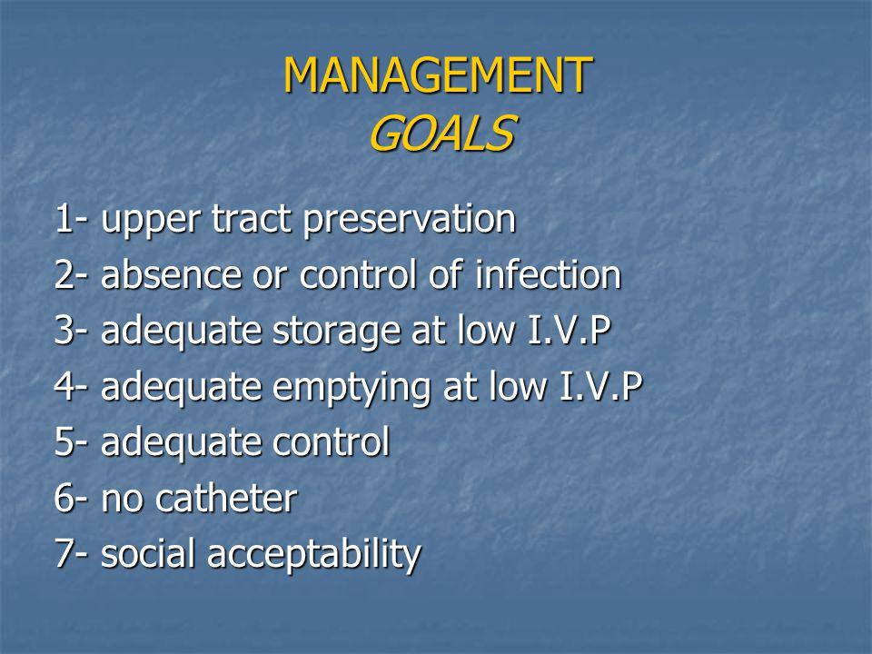 MANAGEMENT GOALS 1- upper tract preservation