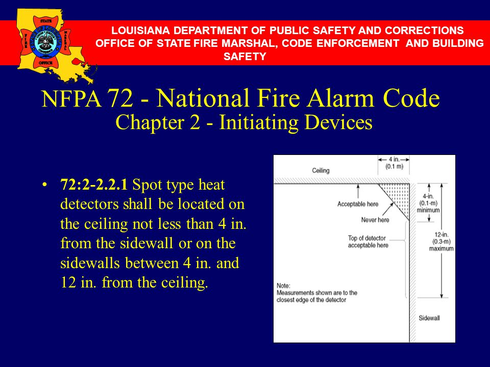 NFPA 72 - National Fire Alarm Code Chapter 2 - Initiating Devices