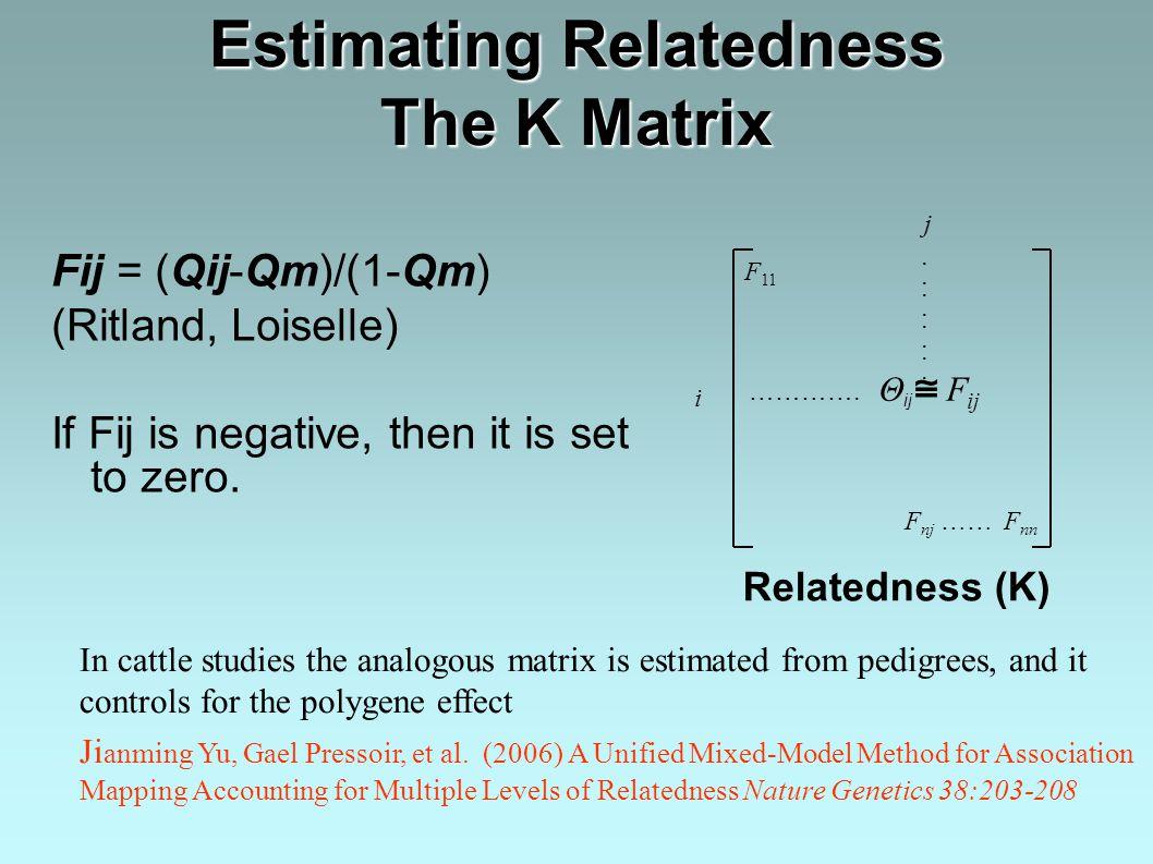Estimating Relatedness The K Matrix