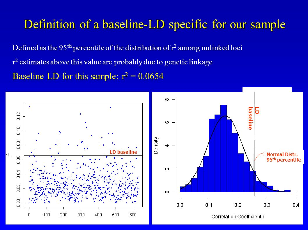 Definition of a baseline-LD specific for our sample