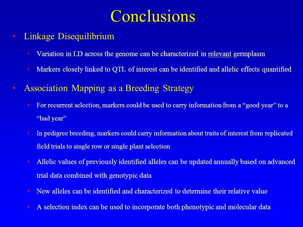 Conclusions Linkage Disequilibrium