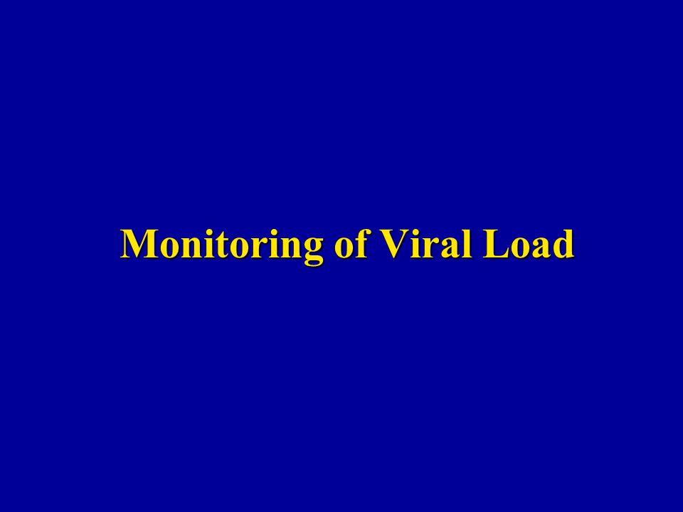 Monitoring of Viral Load