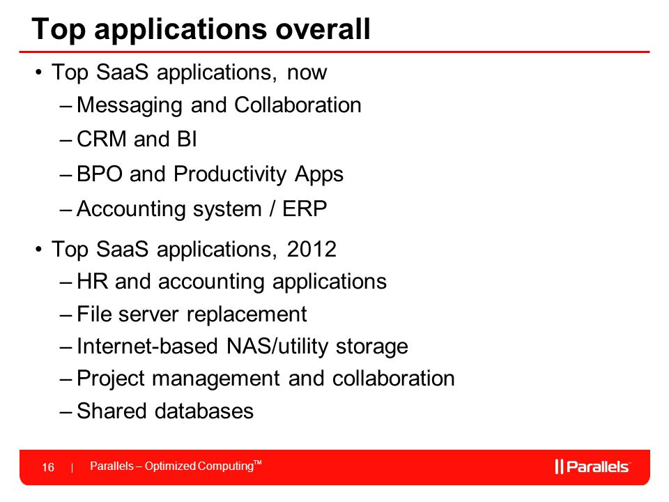 Top applications overall