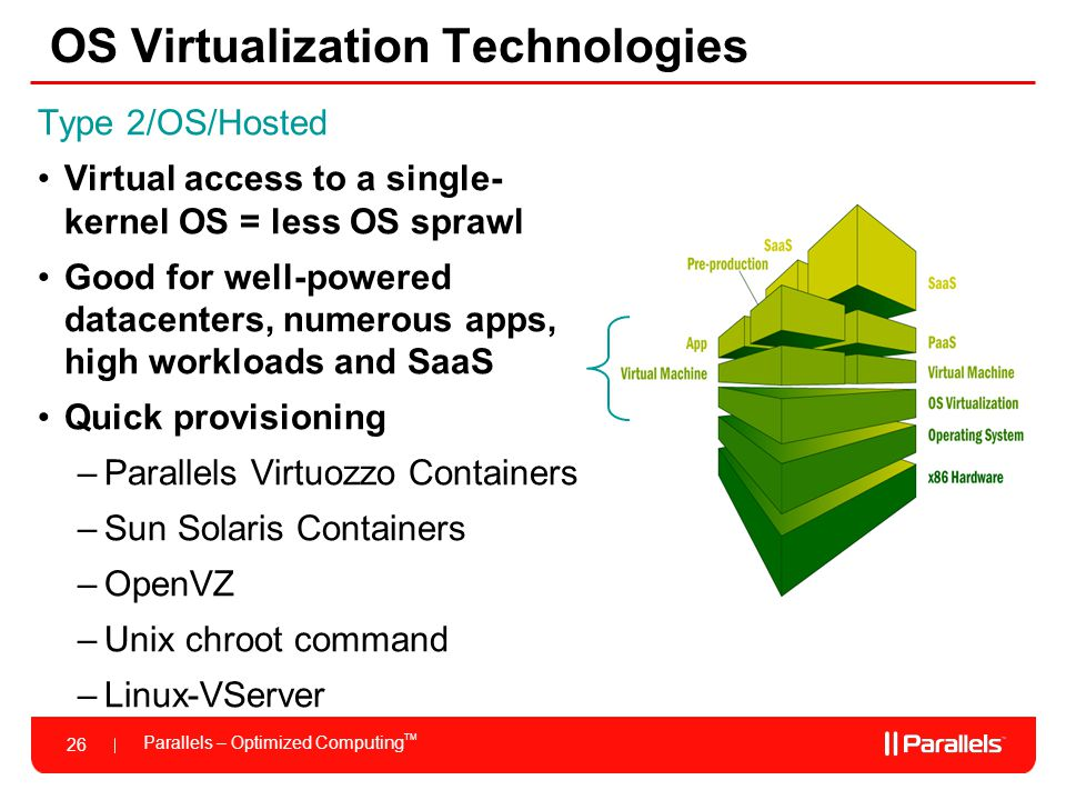 OS Virtualization Technologies