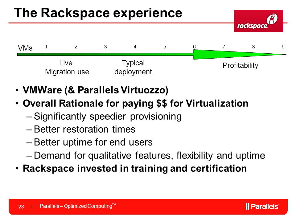 The Rackspace experience