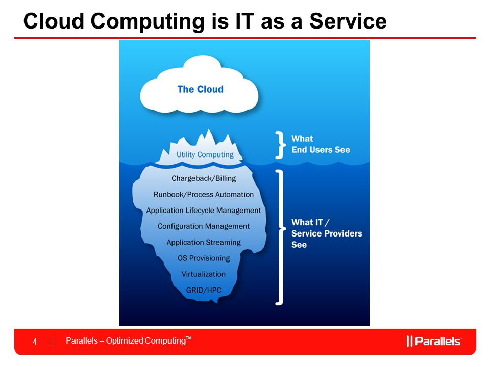 Cloud Computing is IT as a Service