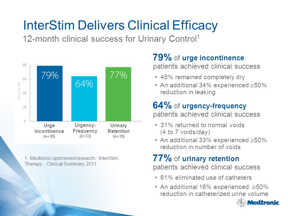 InterStim Delivers Clinical Efficacy
