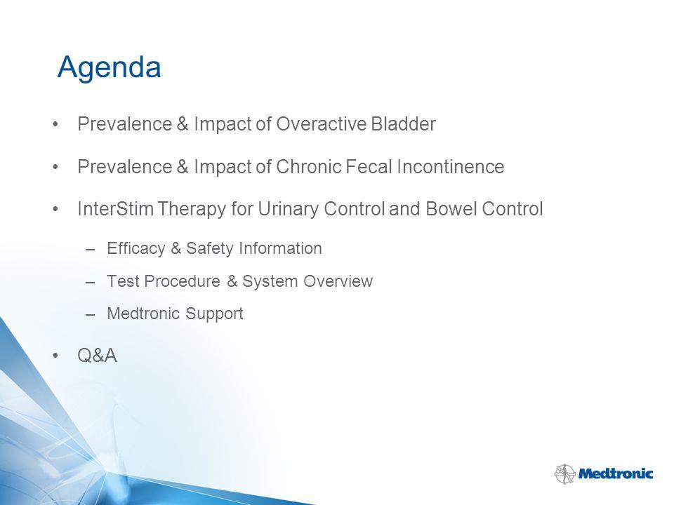 Agenda Prevalence & Impact of Overactive Bladder