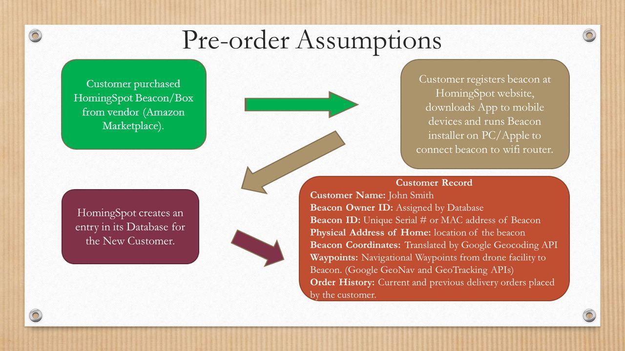 Pre-order Assumptions