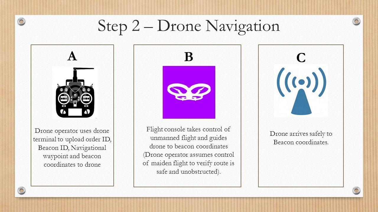 Step 2 – Drone Navigation
