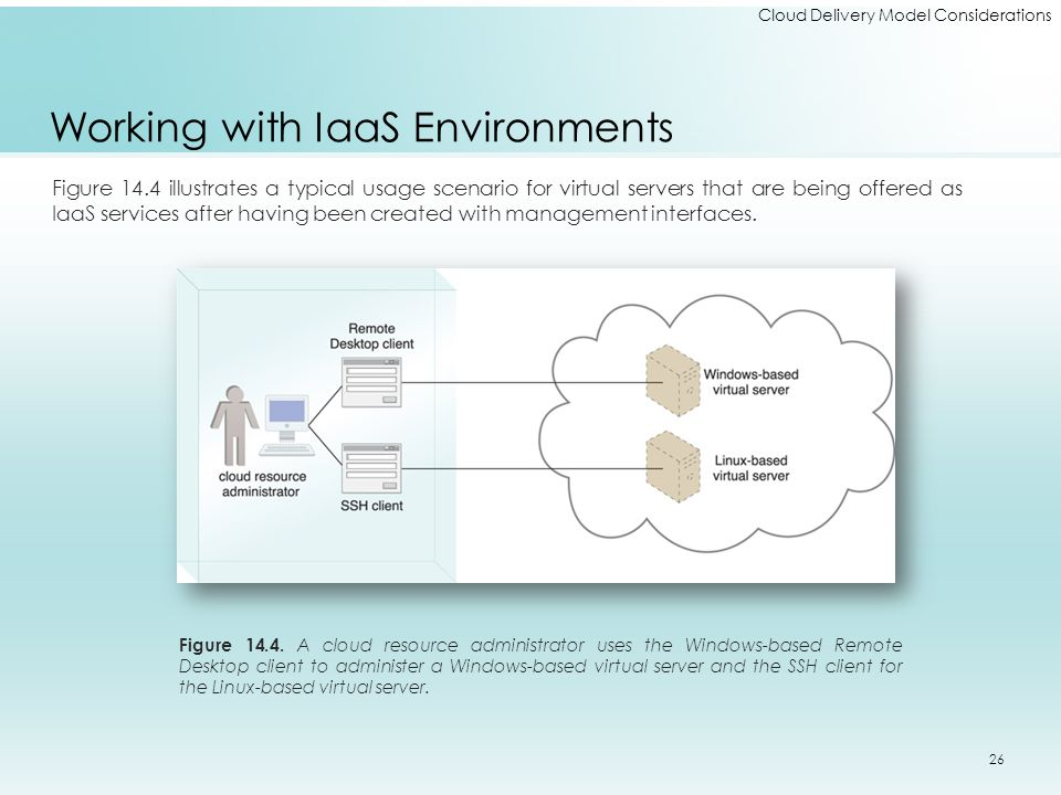 Working with IaaS Environments