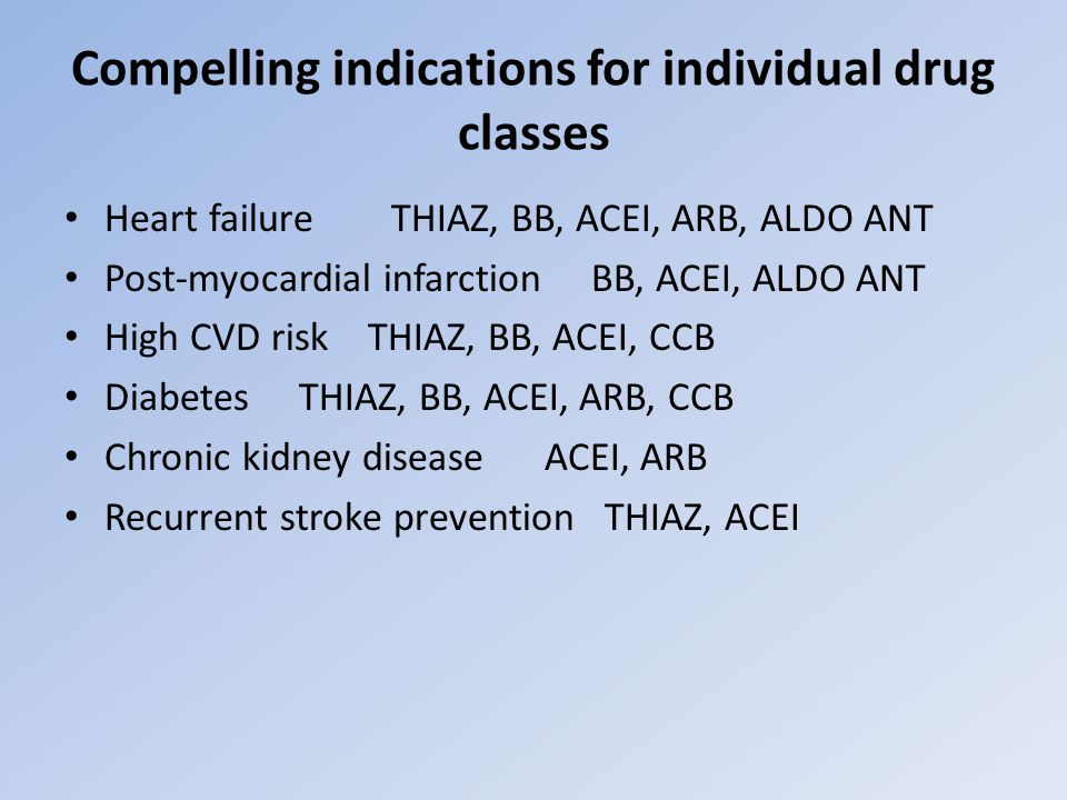 Compelling indications for individual drug classes
