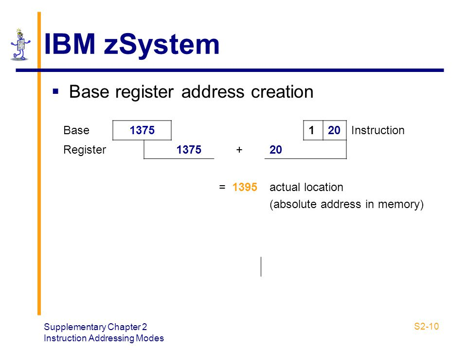 IBM zSystem Base register address creation Base 1375 1 20 Instruction