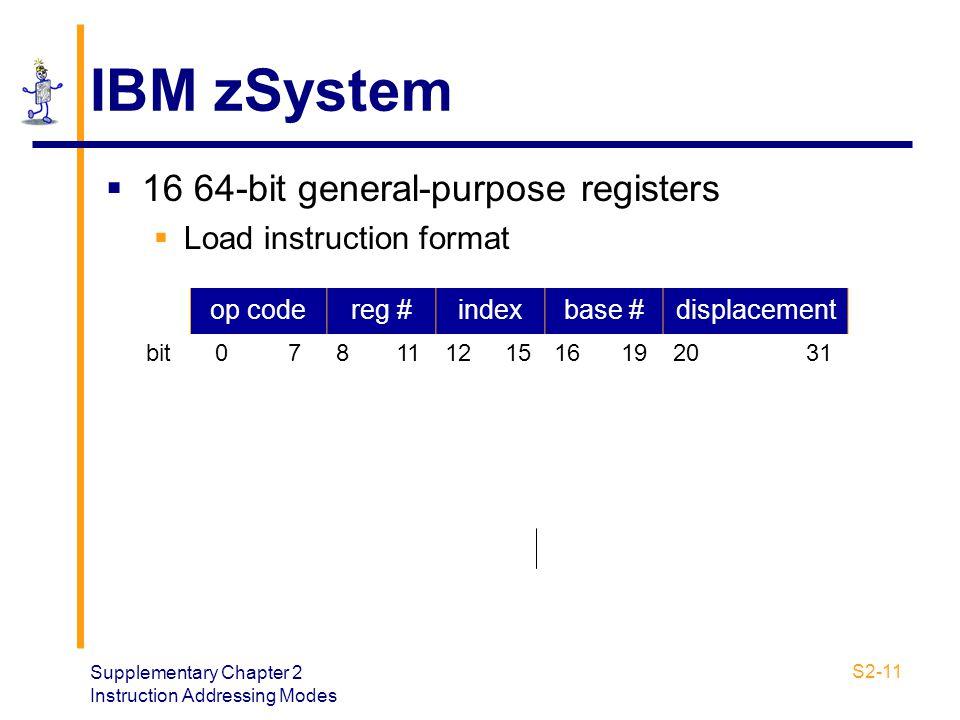 IBM zSystem 16 64-bit general-purpose registers