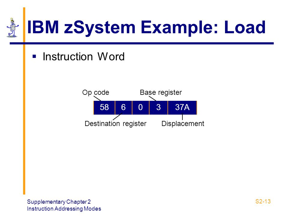 IBM zSystem Example: Load