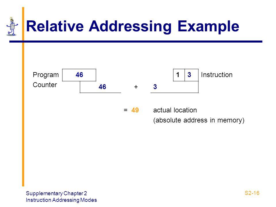 Relative Addressing Example
