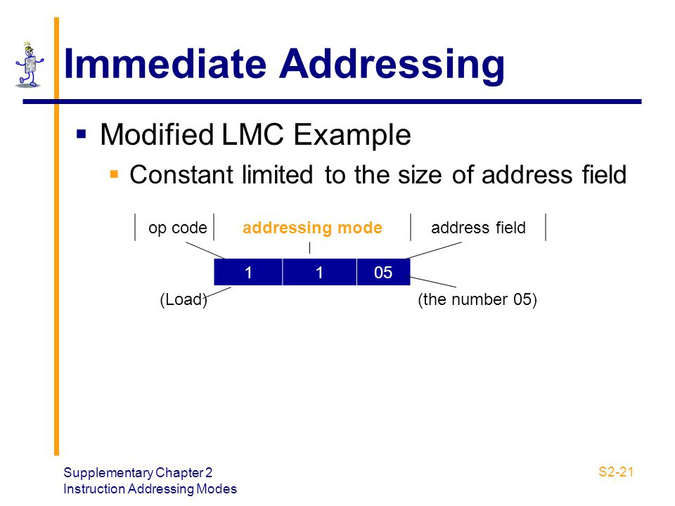 Immediate Addressing Modified LMC Example