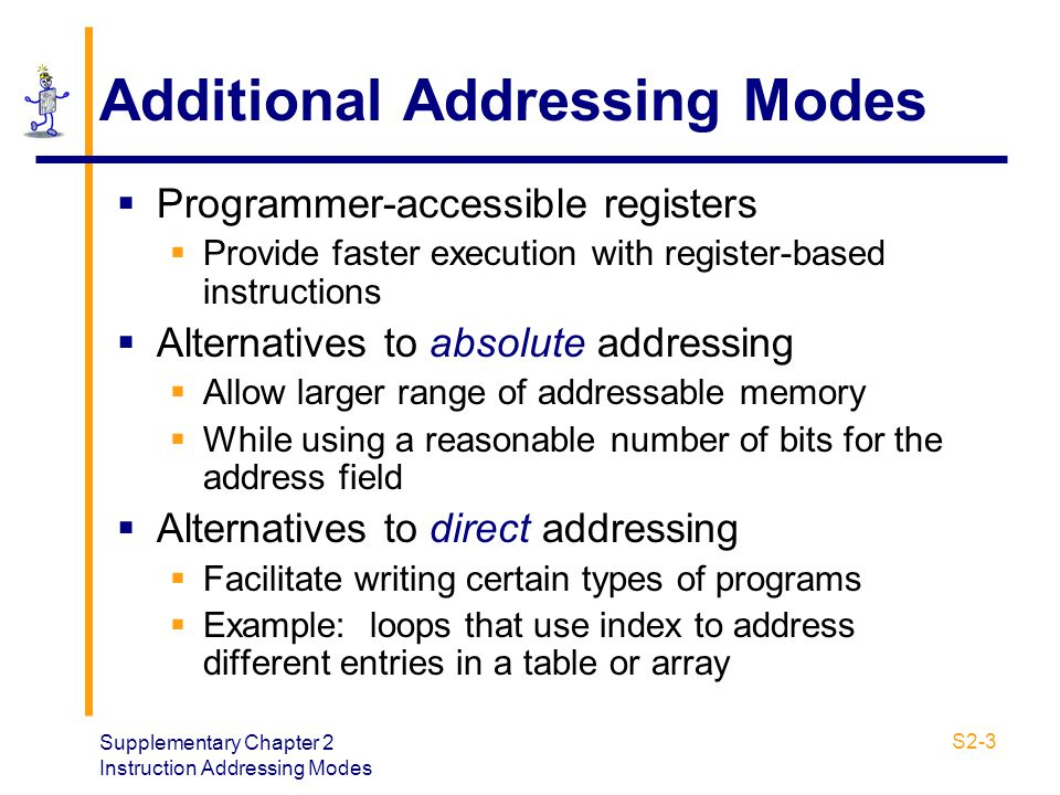 Additional Addressing Modes