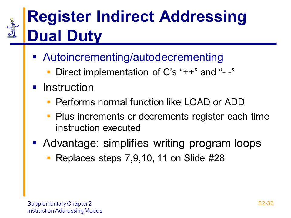 Register Indirect Addressing Dual Duty