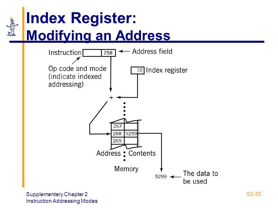 Index Register: Modifying an Address