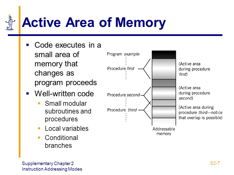 Active Area of Memory Code executes in a small area of memory that changes as program proceeds. Well-written code.