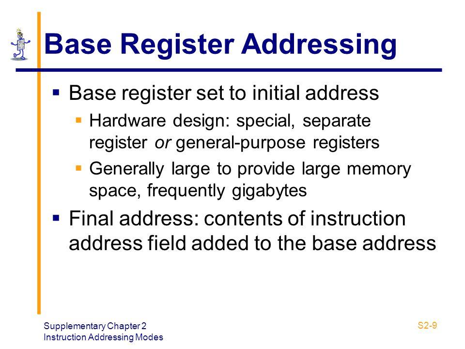 Base Register Addressing