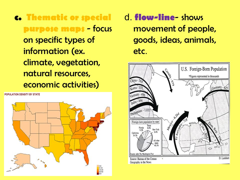 c. Thematic or special purpose maps - focus on specific types of information (ex. climate, vegetation, natural resources, economic activities)