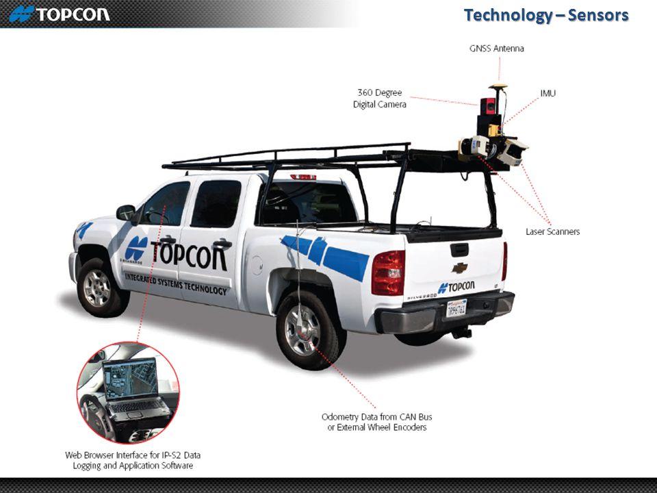 Technology – Sensors