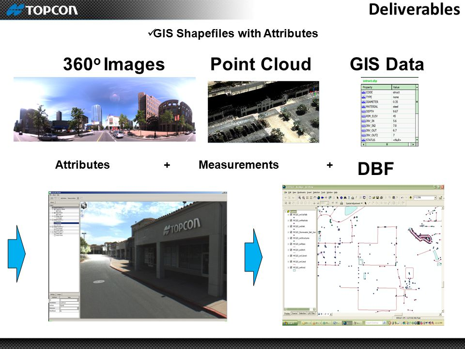 GIS Shapefiles with Attributes