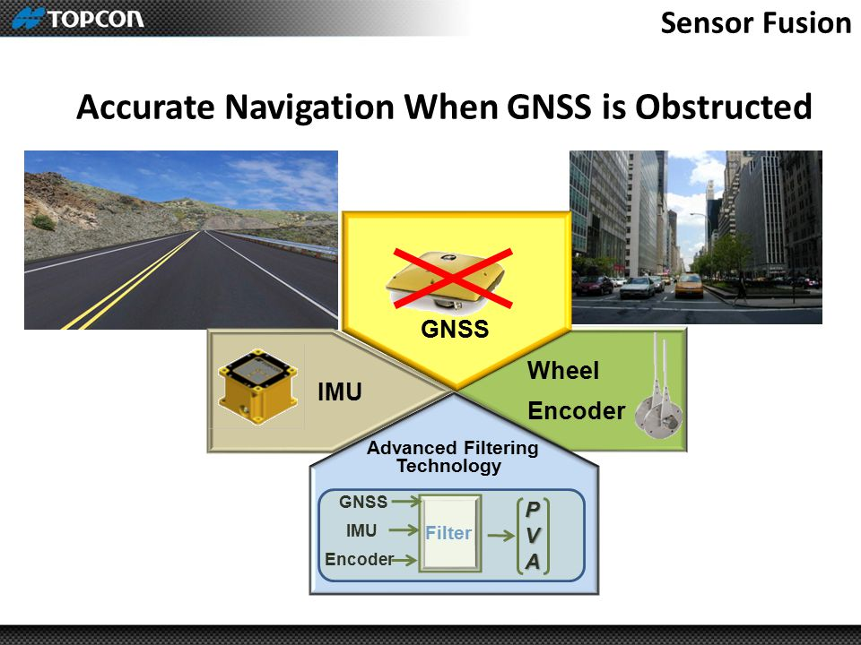 Accurate Navigation When GNSS is Obstructed