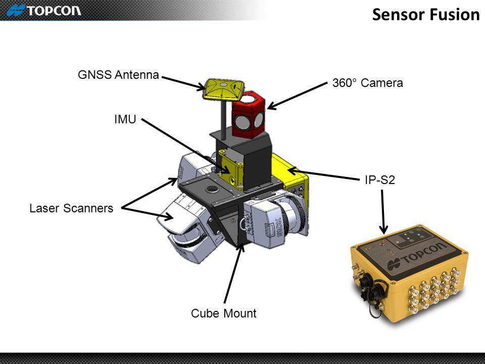 Sensor Fusion GNSS Antenna 360° Camera IMU IP-S2 Laser Scanners