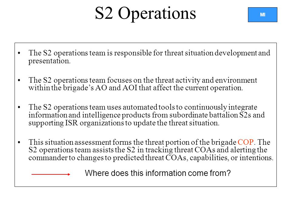 S2 Operations The S2 operations team is responsible for threat situation development and presentation.