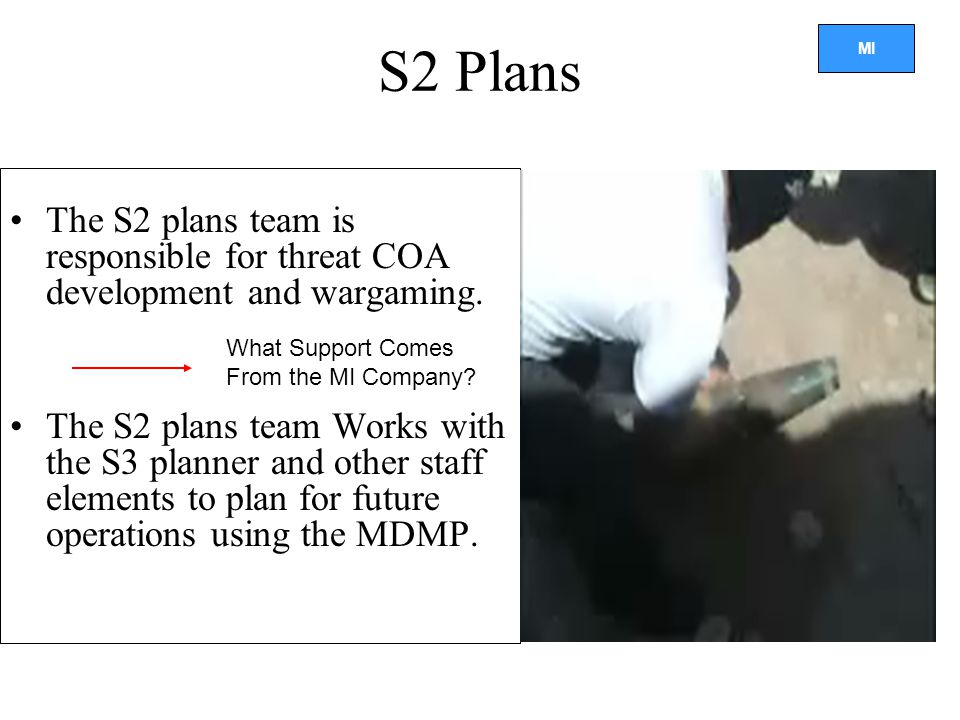 S2 Plans The S2 plans team is responsible for threat COA development and wargaming.