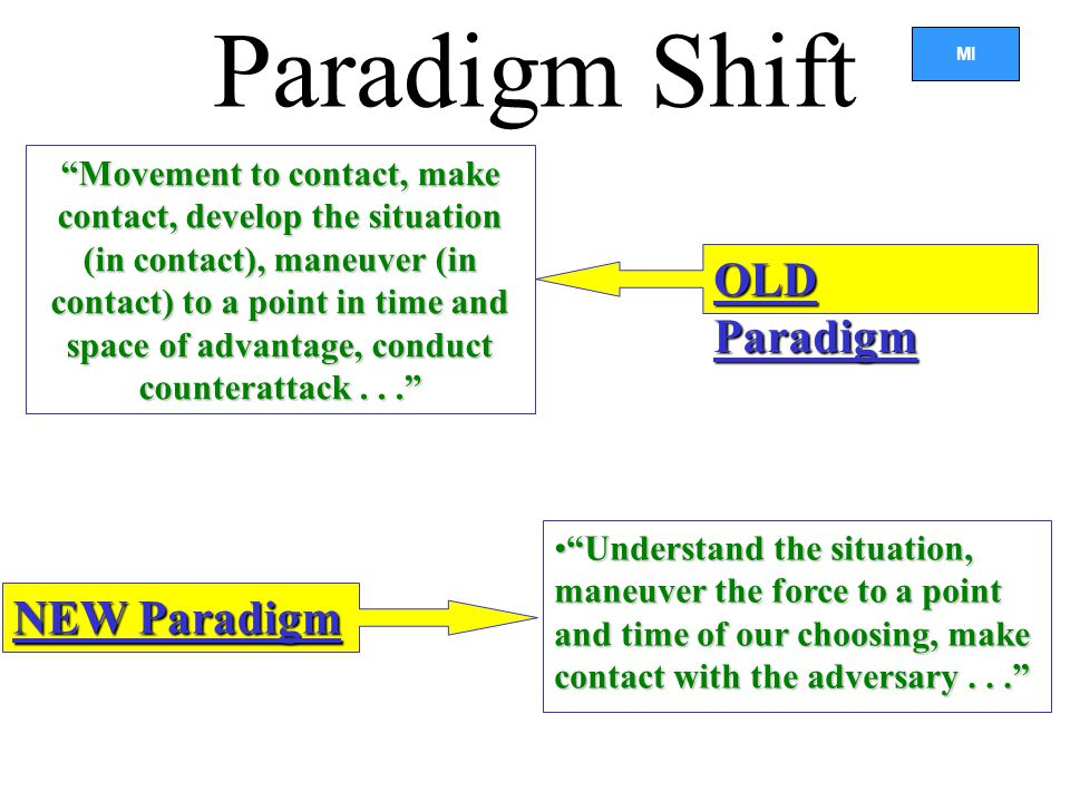 Paradigm Shift OLD Paradigm NEW Paradigm